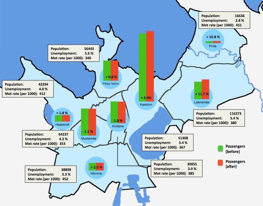 Nulltarif Tallinn Entwicklung Fahrgastzahl