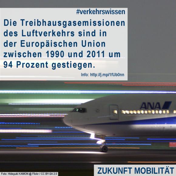 Emissionen des Luftverkehrs in der EU
