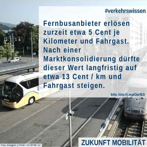 Fernbusmarkt in Deutschland Preisniveau und Preisentwicklung