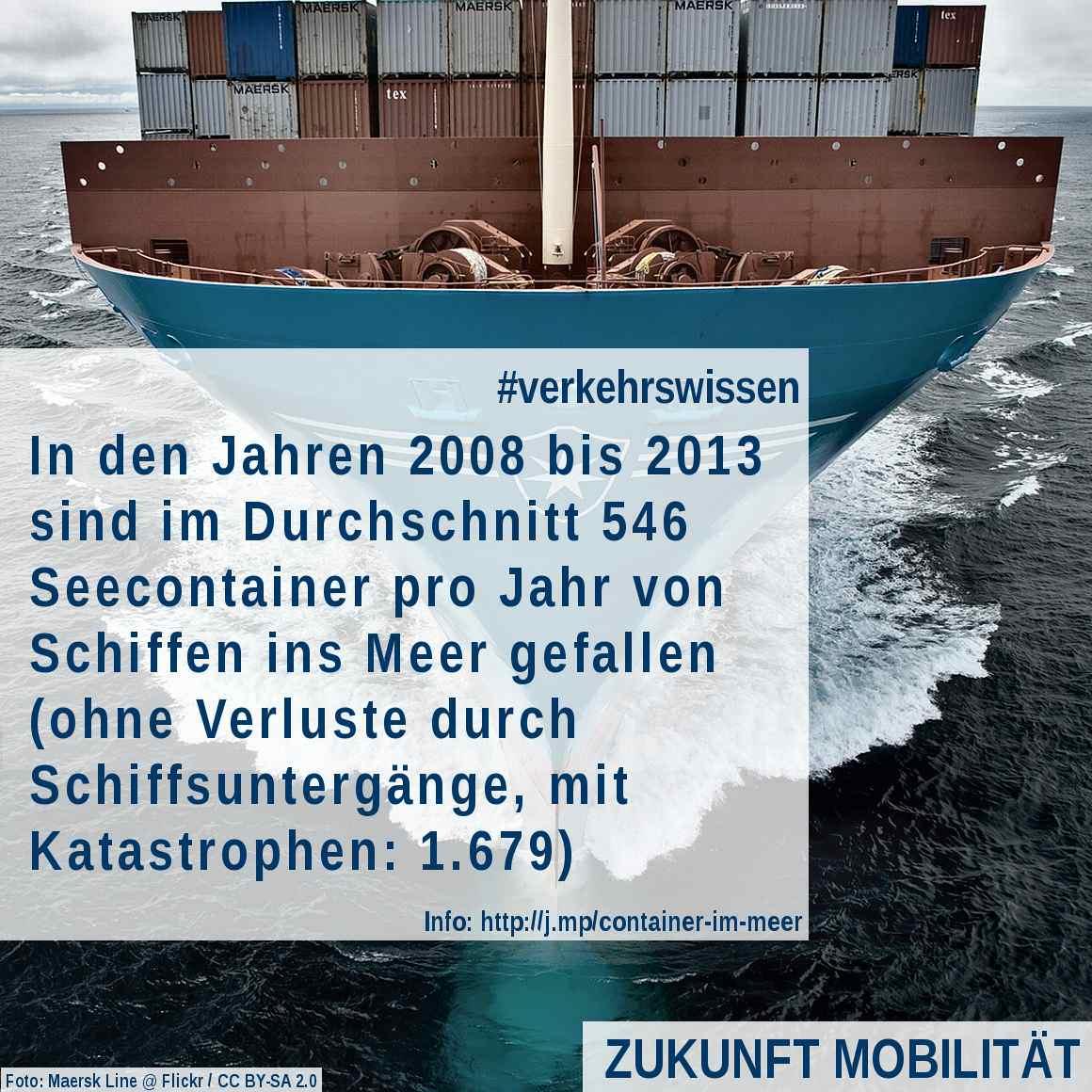 Containerschifffahrt Verlust von Containern Wie viele Container fallen jedes Jahr ins Meer?