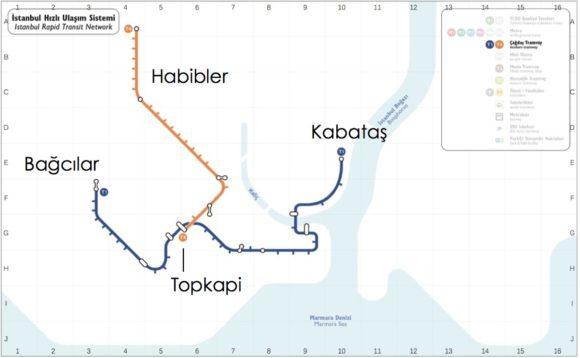 Straßenbahnlinien in Istanbul