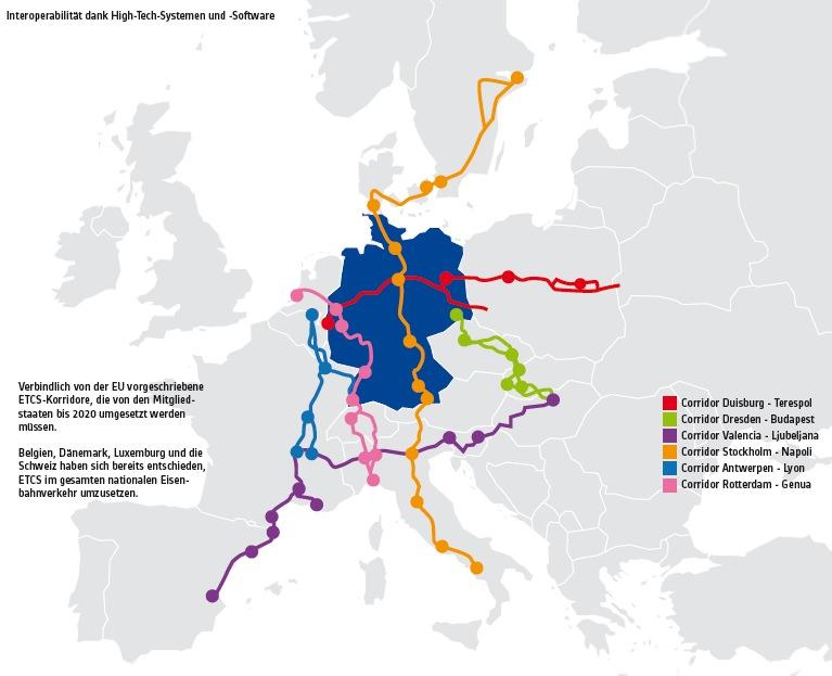 ETCS Korridore in Europa Karte