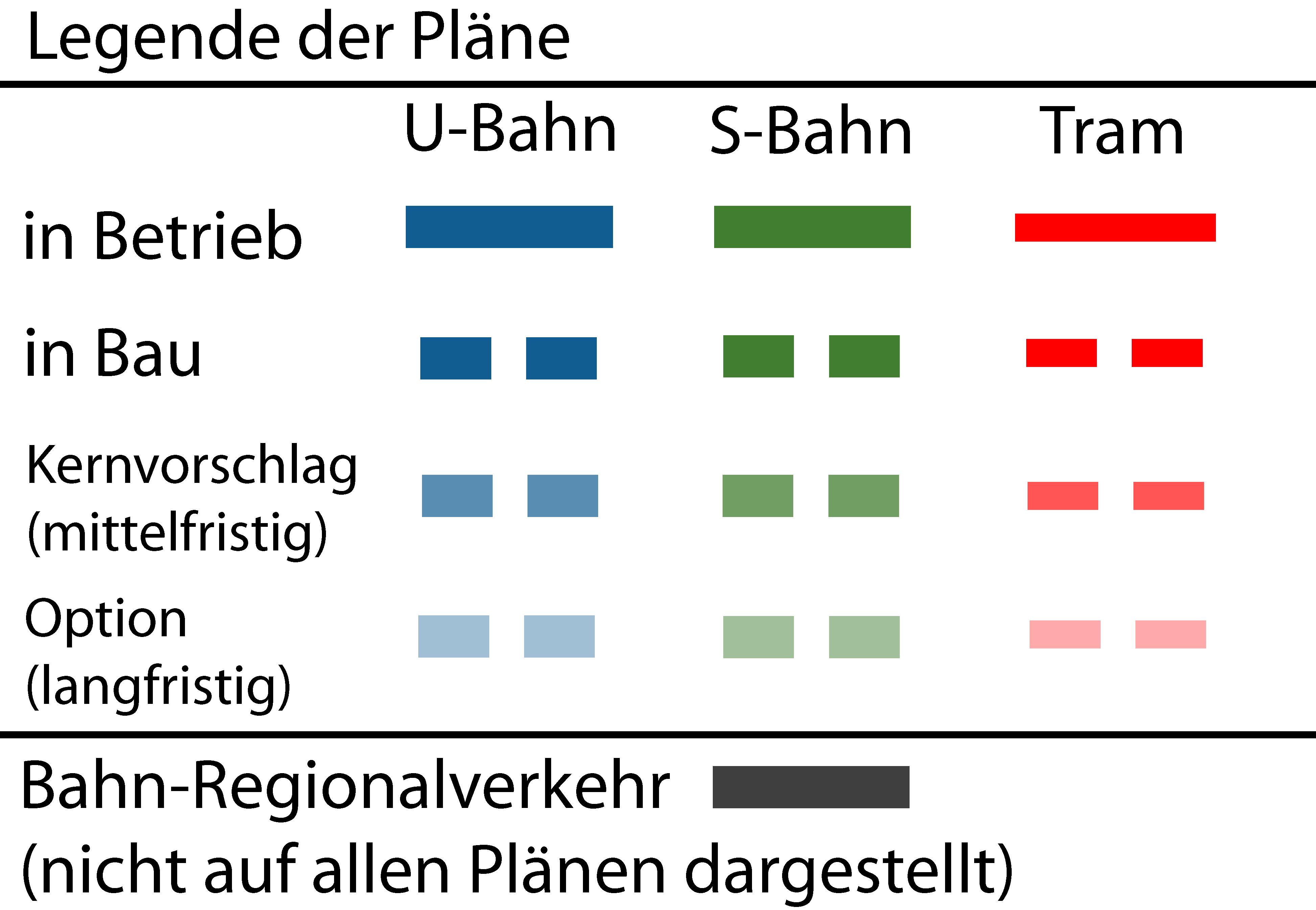 Legende S-Bahn Regionalbahn U-Bahn Tram Liniennetz