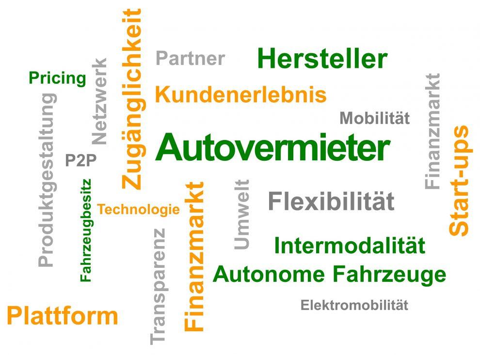 Zukunft der Mobilität Europcar intermodale Verkehrsangebote