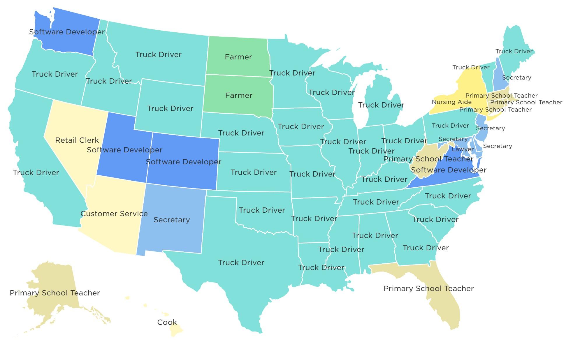 Häufigste Berufe US-Bundesstaaten Vereinigte Staaten USA
