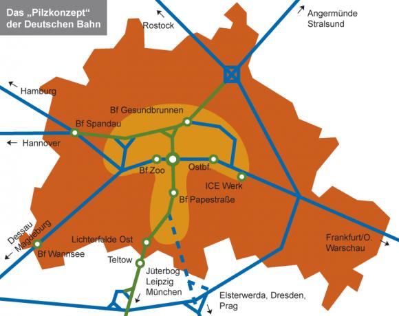 Berliner Pilzkonzept Deutsche Bahn Eisenbahn Schienenverkehr