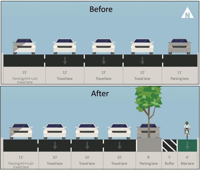 Umbau der Columbus Avenue in New York City für die Belange des Radverkehrs