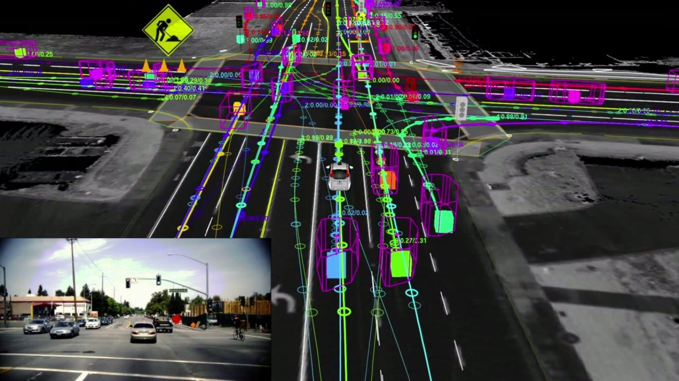 Google Self Driving Car Big Data