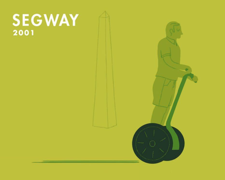 Geschichte des Verkehrs in der jüngeren Vergangenheit am Beispiels Segway