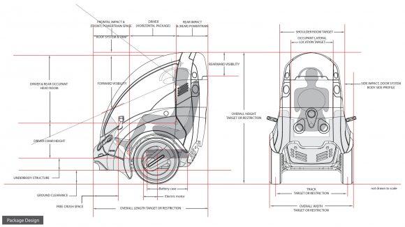 Citi Transmitter von Vincent Chan Fahrzeugkonzept Designstudie Hauptmodul Technische Spezifikationen