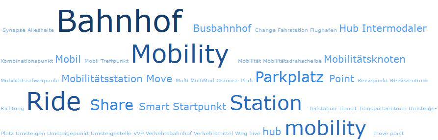 Alternativen zum Begriff Mobilitätsstation und den möglichen Antwortalternativen