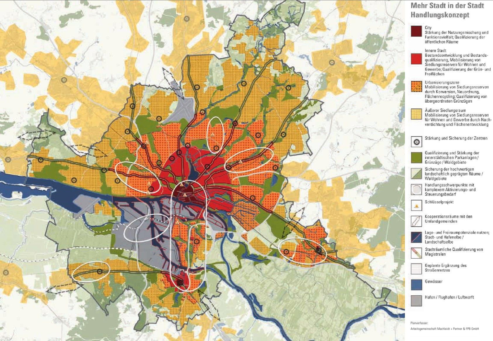 Leitbild Hamburg Raumstruktur Achsenmodell Freiräume Stadtentwicklung Stadtplanung