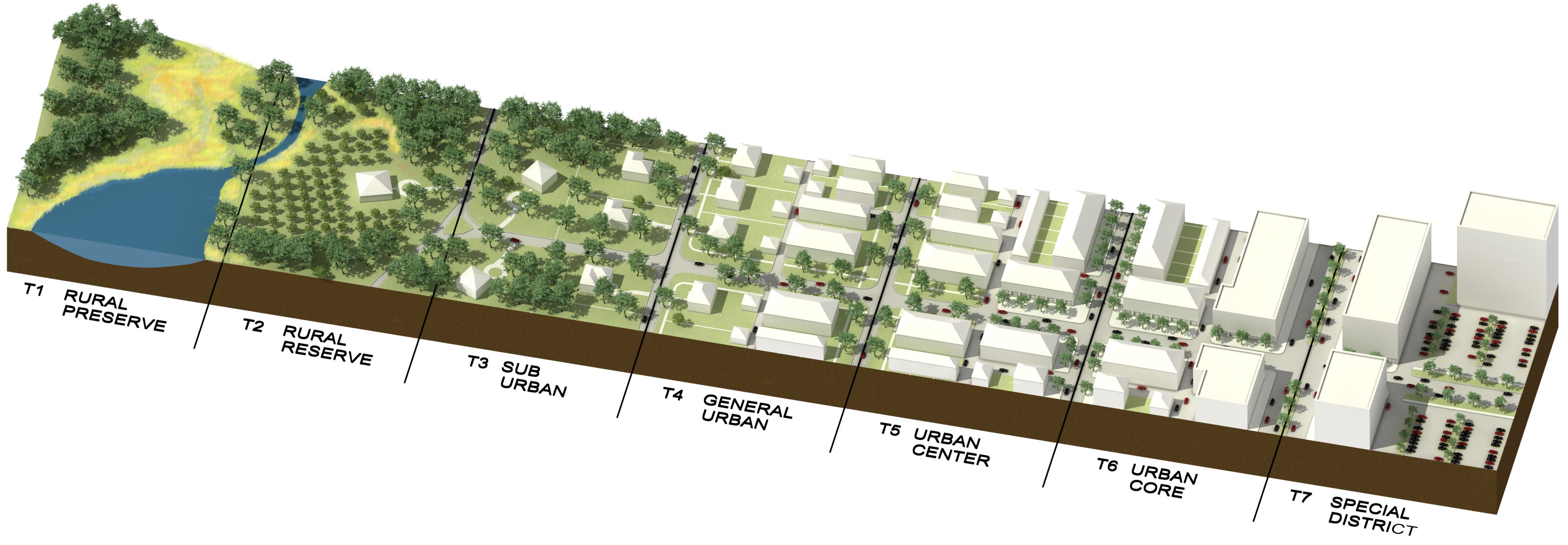 Transekt New urbanism Städteplanung