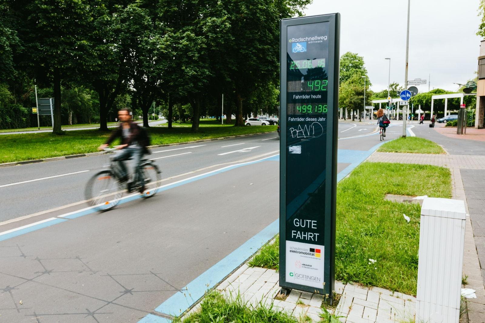 Zählstelle Radverkehr QIMBY Göttingen Beispiel