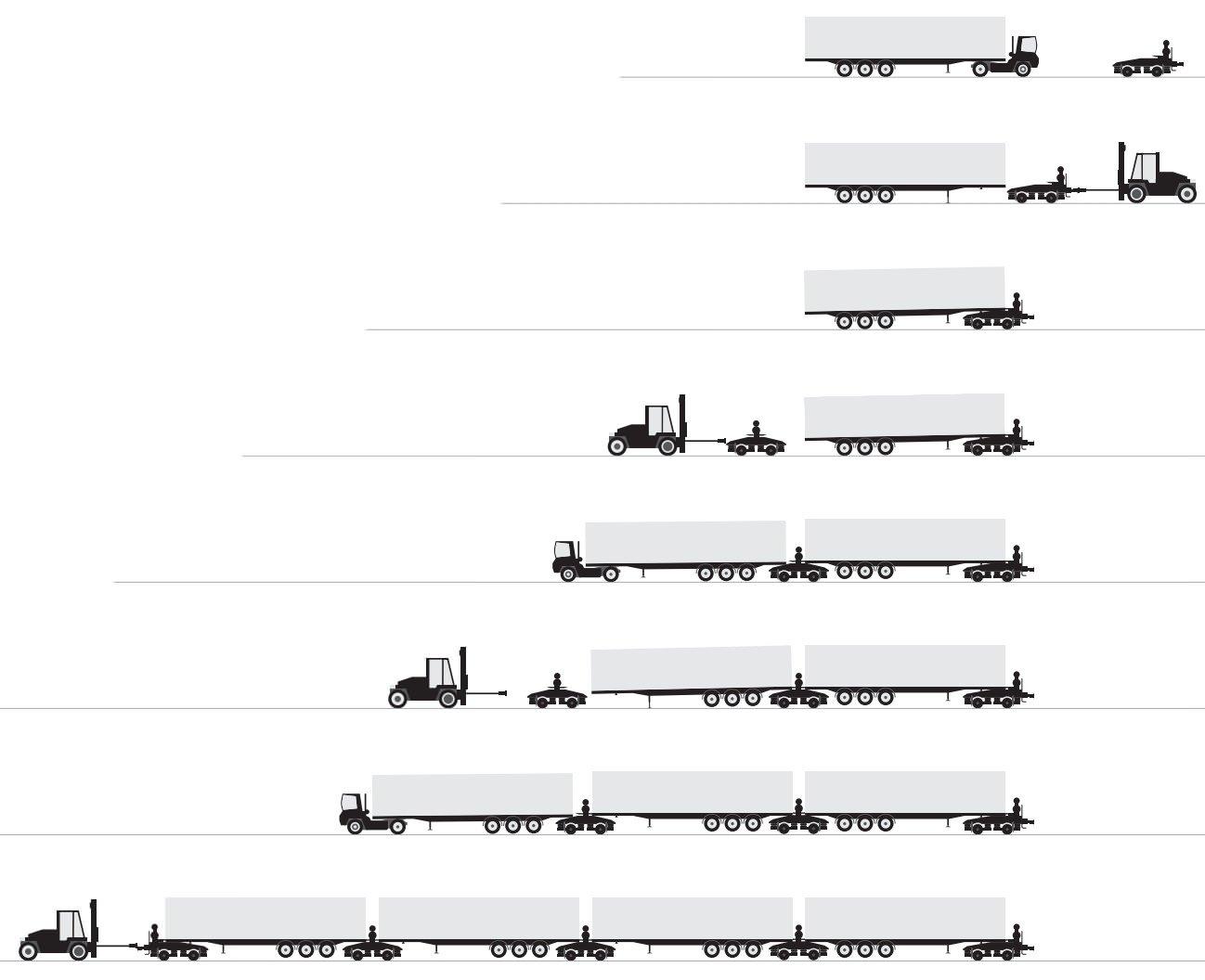 Ablauf Verfahren Railrunner Verladung