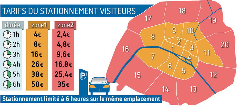 Parkgebühren Paris 2018 Tarifzonen Parkzonen