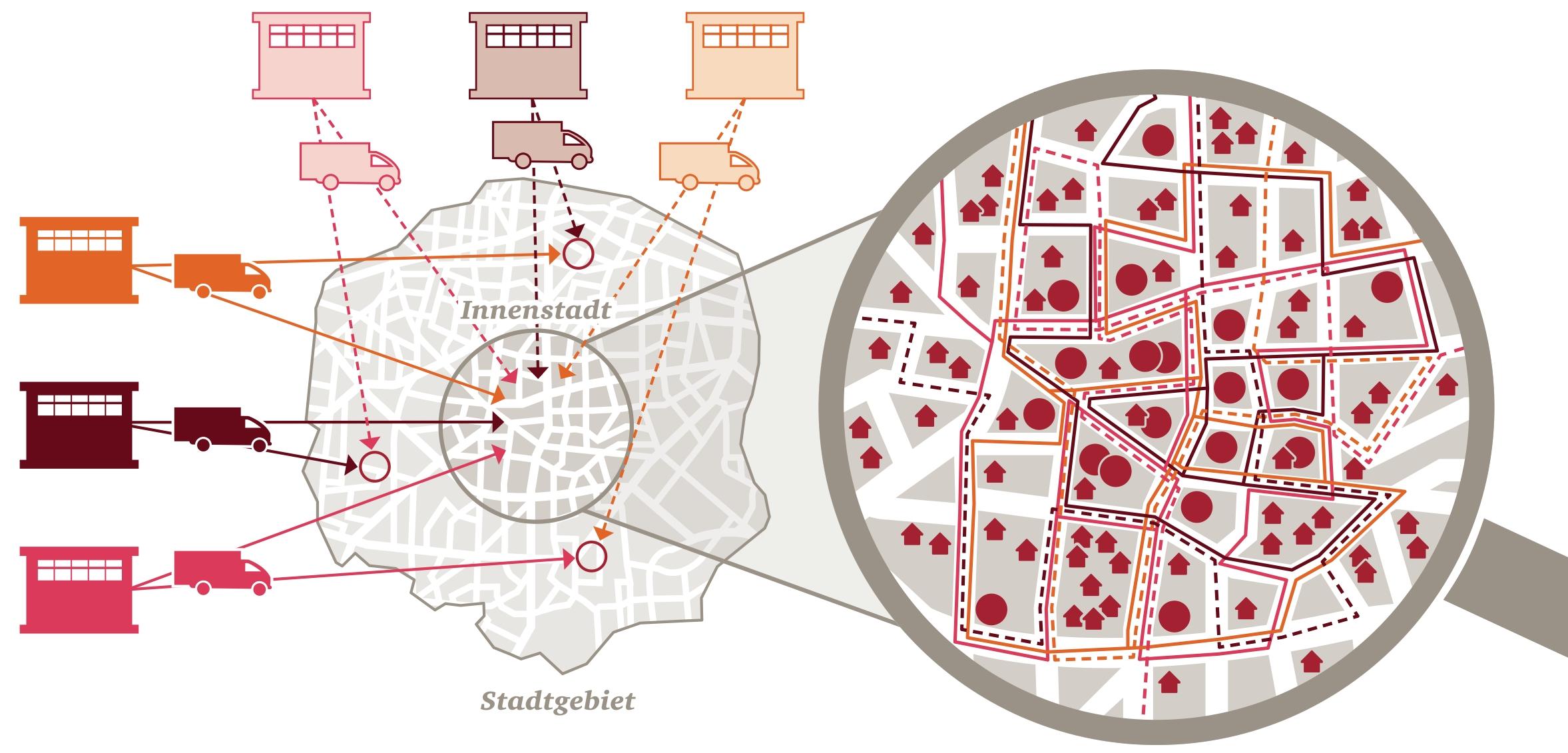 heutige distributionsstrukturen Innenstadt Stadtgebiet KEP-Dienstleister Handel E-Commerce Endkunden