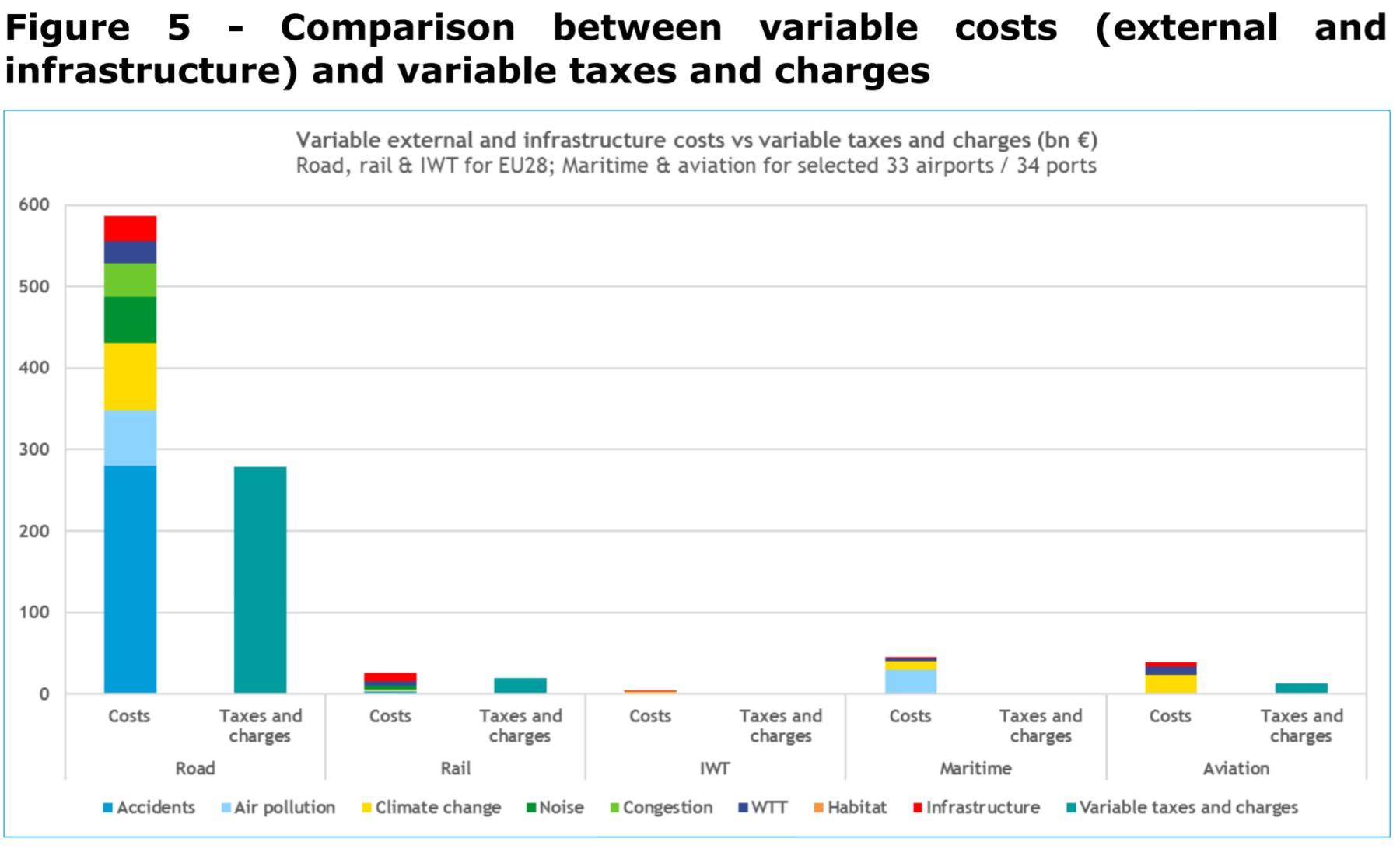 Variable externe Kosten Infrastrukturkosten Grenzkosten Steuern